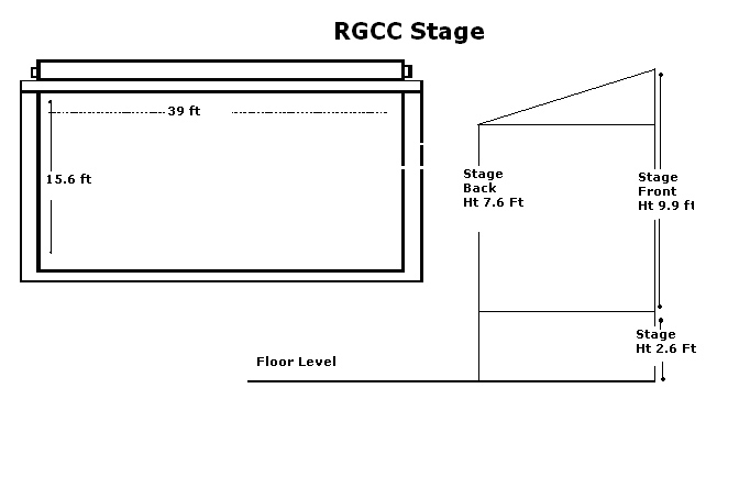 The Leela Raviz facilities: RGCC Stage Dimensions