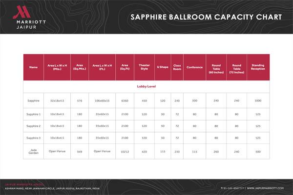 Jaipur Marriott Hotel facilities: details
